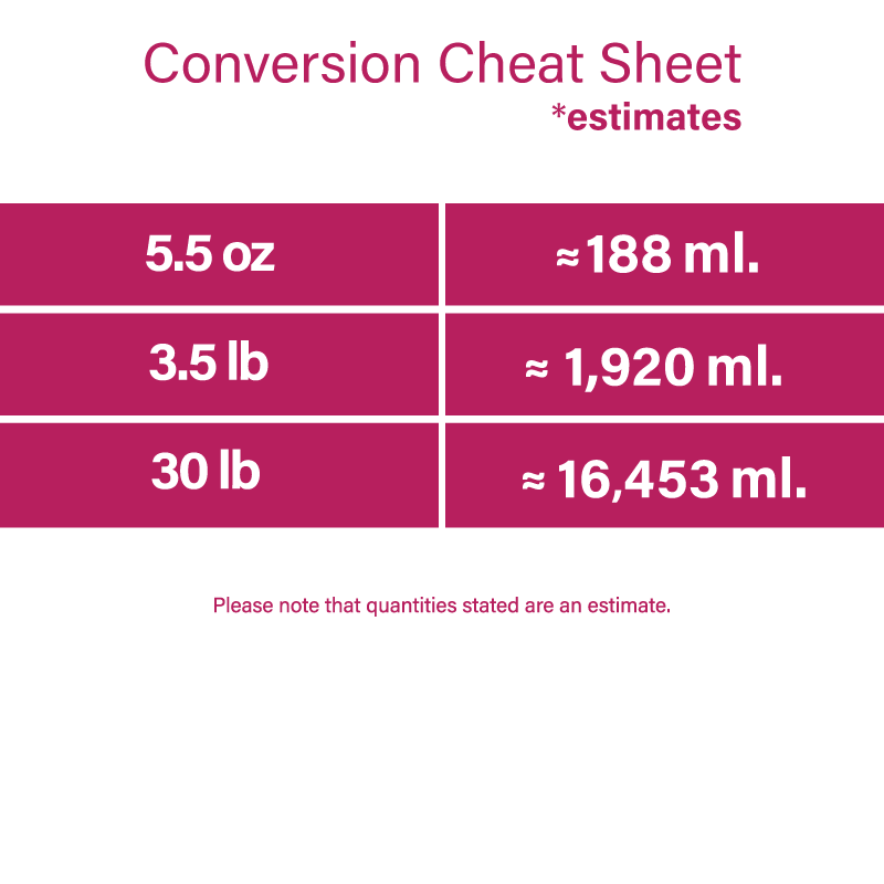 Conversion-Sheet1.png